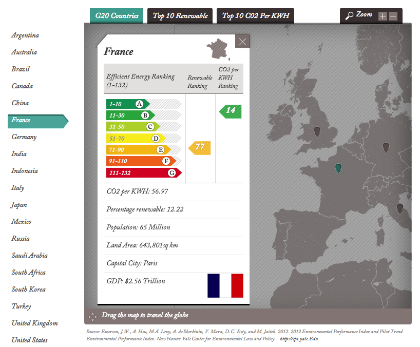 World Energy Efficiency Map. Rankings of the Most Energy Efficient Countries