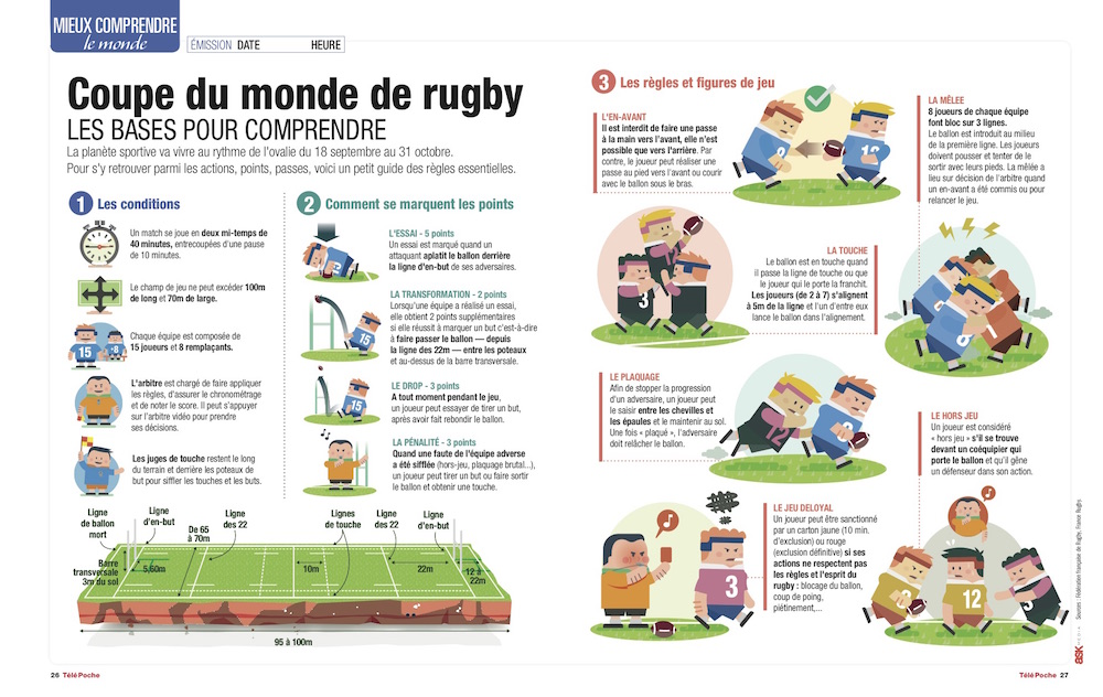 TV POCHE - Lexique Rugby OK CS6
