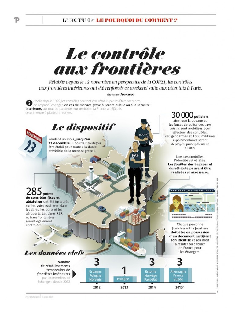 CONTROLE_FRONTIERES_V5
